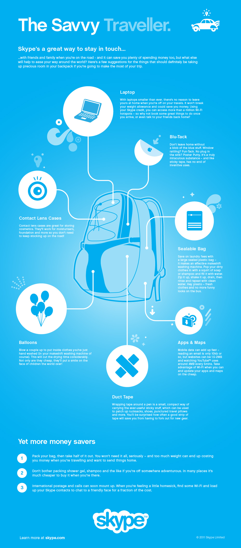 Skype Savvy Traveller